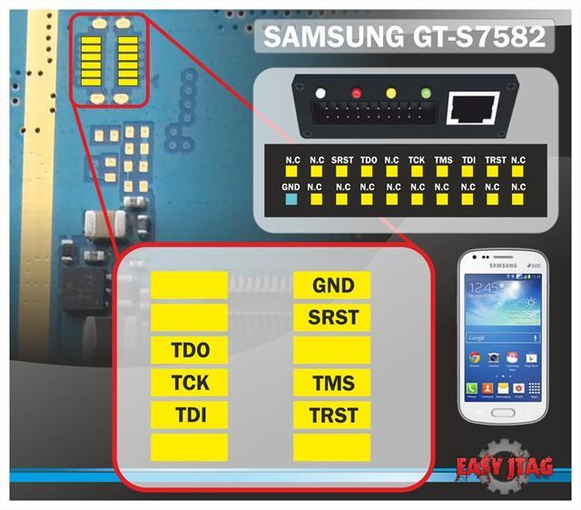 SAMSUNG_GT-S7582_jtag_pinout