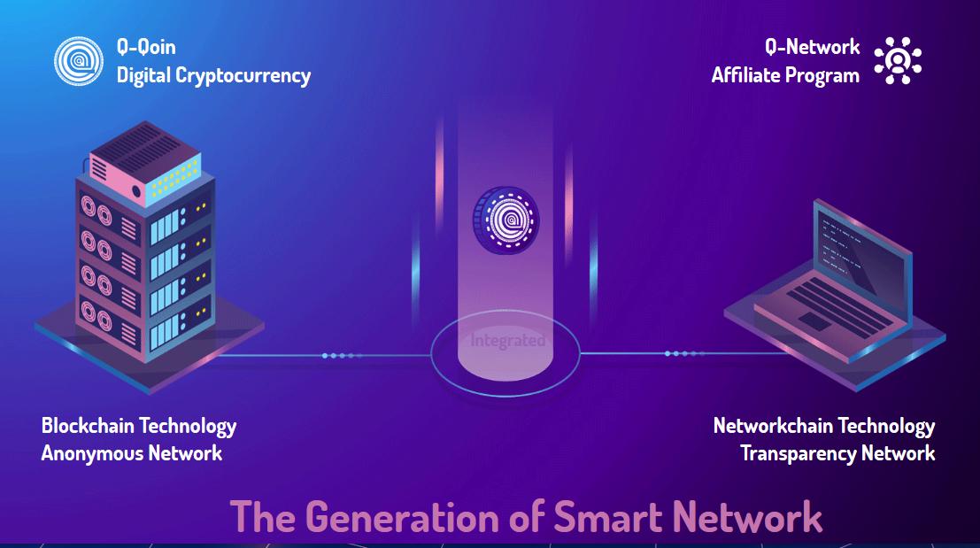 الشبكة الذكية
