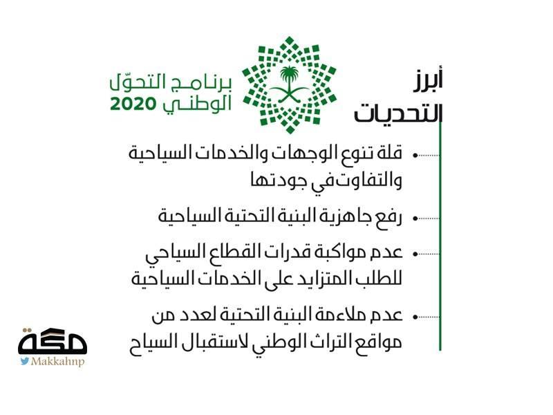 السعودية وجهة سياحية اقليمية وعالمية 803753877.jpg