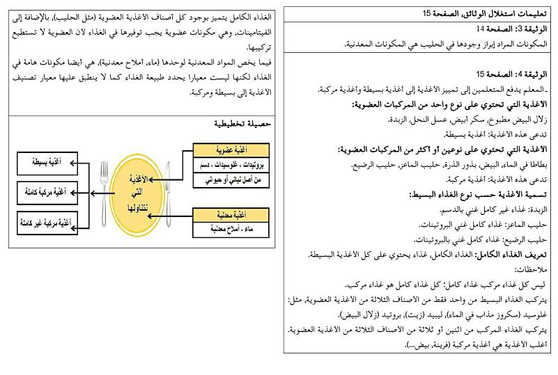 حل تعليمات صفحة 15 علوم طبيعية للسنة الأولى متوسط الجيل الثاني